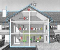 Подключение 15 кВт в частный дом. Схема подключения