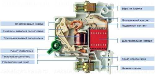 Схемы подключения автомата
