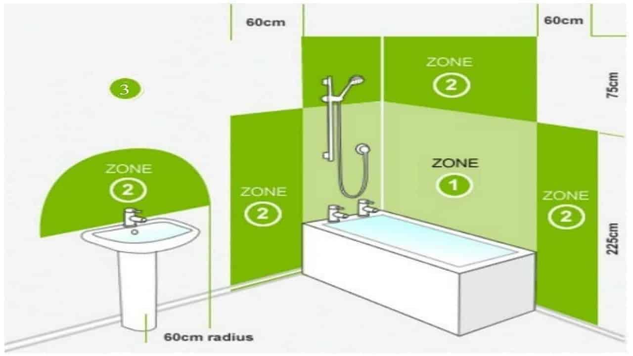 Как подключить зеркало с подсветкой и розеткой в ванной
