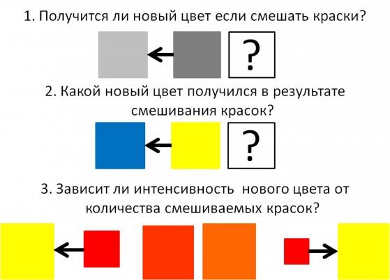 Через эксперименты с цветом к пониманию окружающего