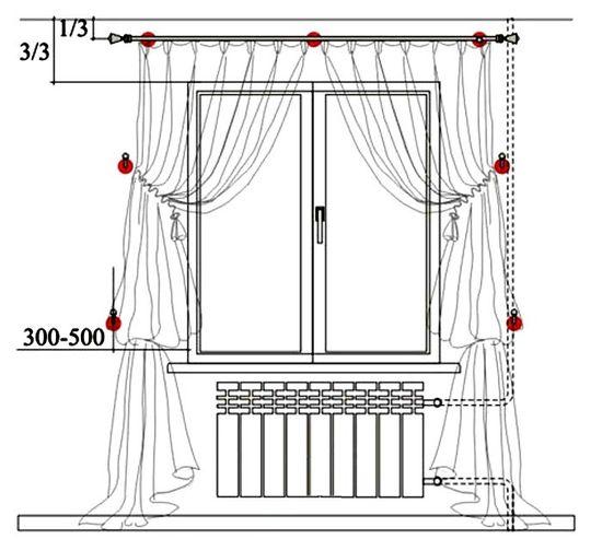 Инструкция как самому сделать карниз для штор