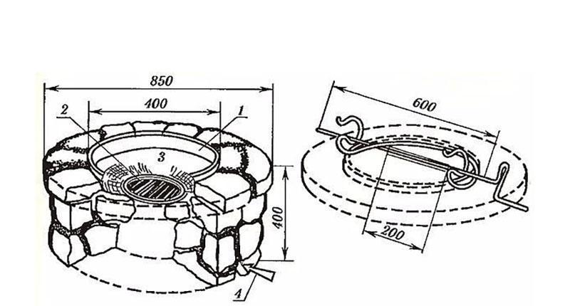 Оригинальные идеи как сделать очаг для костра на даче своими руками