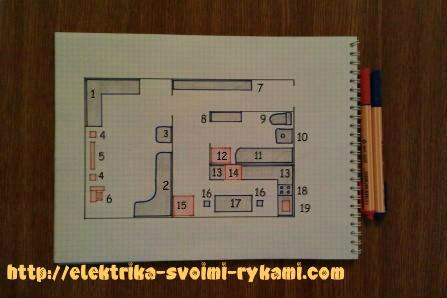 Схема электропроводки в квартире, грамотный подход