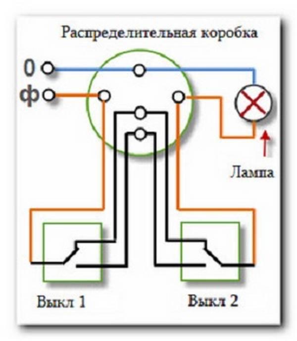 Полезные советы для правильного использования схемы подключения двухклавишного проходного выключателя