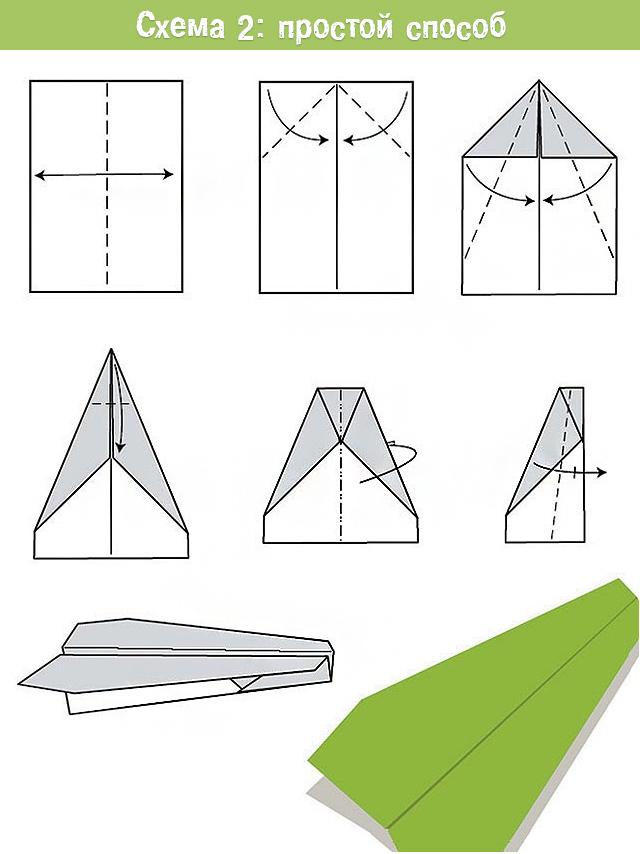 Делаем с детьми крутые летающие самолетики из бумаги
