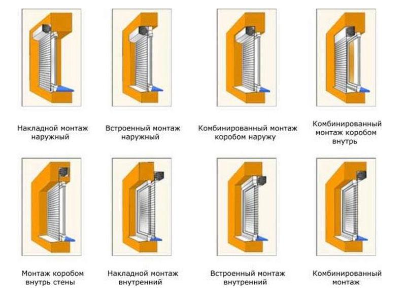 Как сделать шкаф на балкон и лоджию
