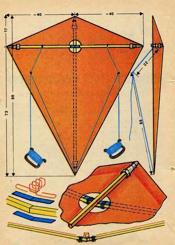 Как сделать воздушного змея своими руками: пошаговая инструкция