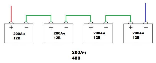 Последовательное, параллельное и последовательно-параллельное соединение аккумуляторов