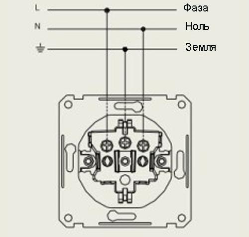 Схема подключения проводов в распределительной коробке