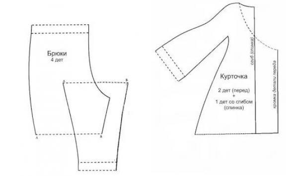 Игрушка тоже нуждается в заботе: как сделать одежду для кукол Беби Бон своими руками